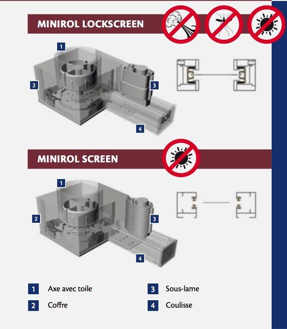 Minirol Screen6
